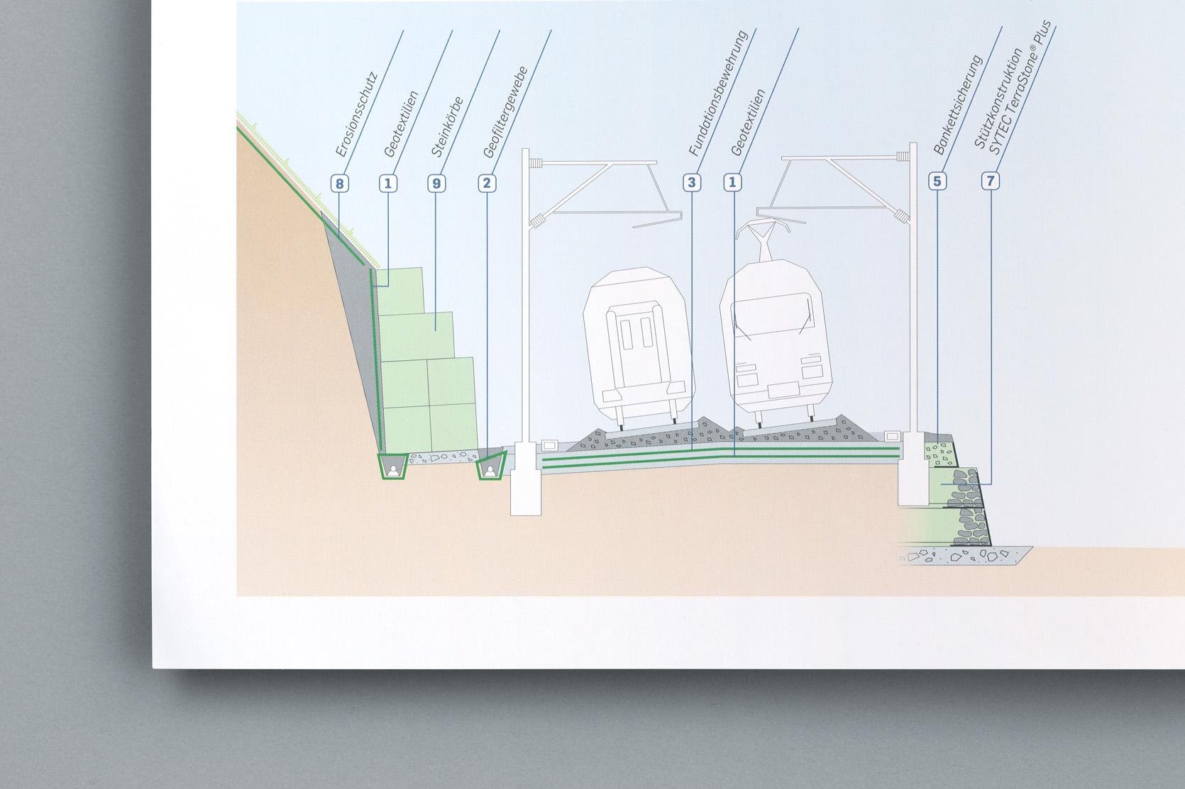 Detail Produkteflyer SYTEC AG
